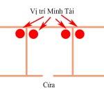 Sơ đồ một số vị trí Minh tài cơ bản